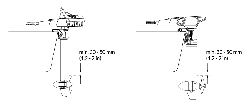 Shaft length for outboard