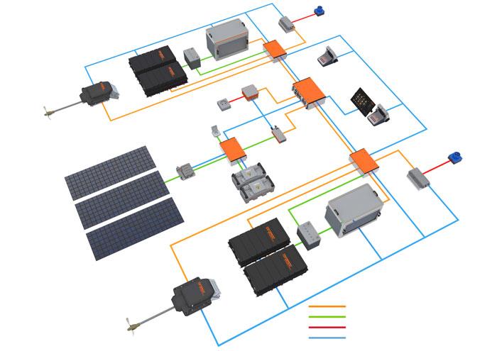 Schéma du système de propulsion hybride