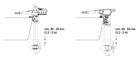 Outboard shaft length